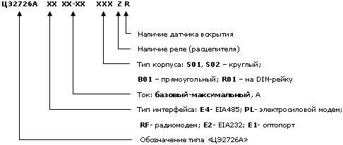 CE2726A_obozn
