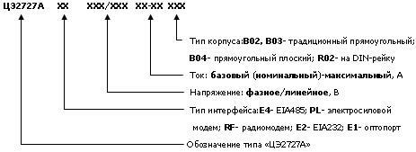 CE2727A_obozn