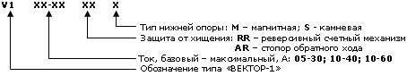 v1_obozn