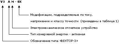 v3_emou_obozn