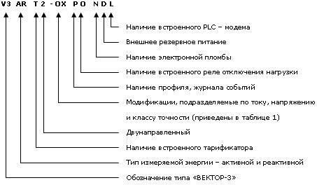v3_lcd_obozn